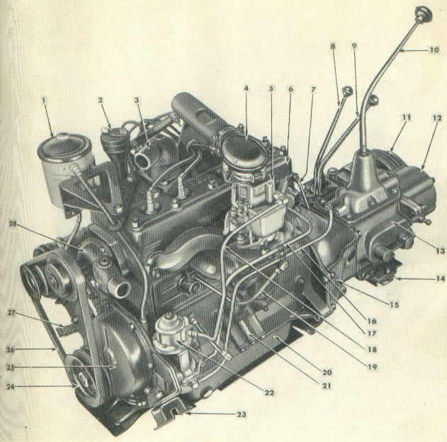 Engine on M38 Jeep